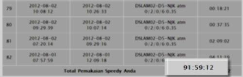 billing speedy bulan agustus 2012