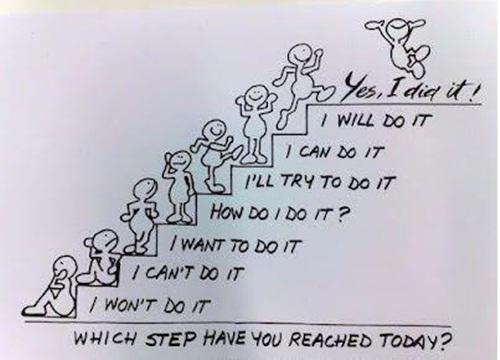 inspirasi hidup - posisi kamu hari ini