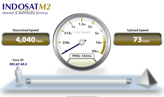 hasil speed test